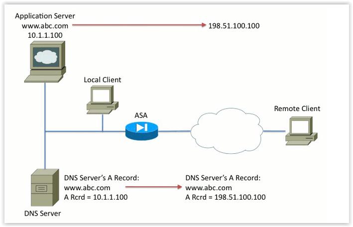AnyСonnect и пересечение адресных пространств - 6