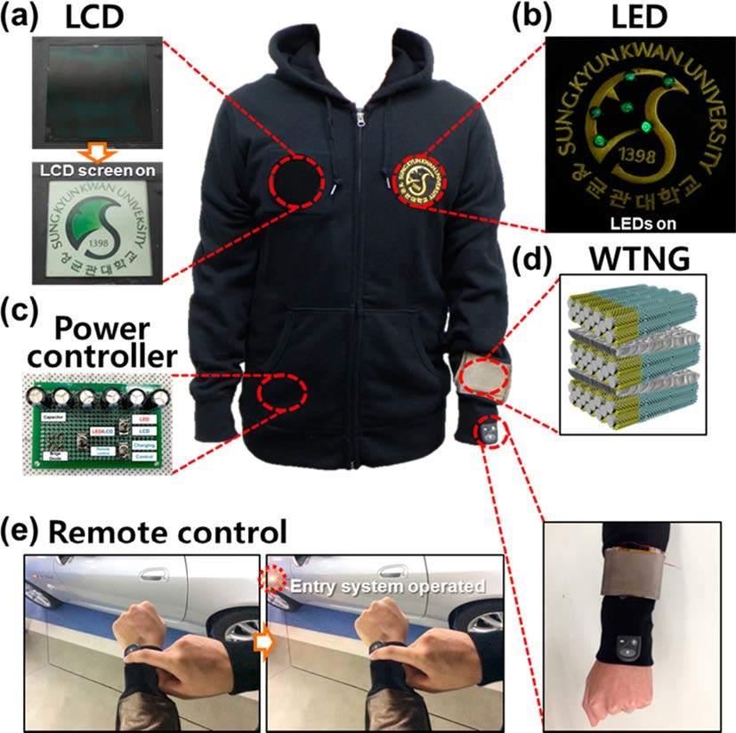 This is Science: носимая электроника и трибоэлектричество. Часть 1 - 5