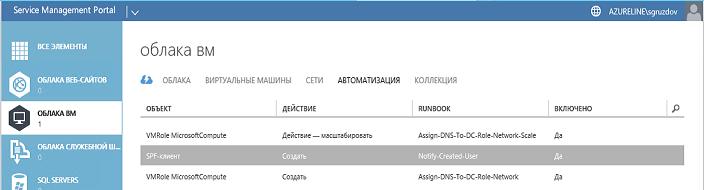 Делаем FTP для Windows Azure Pack - 1