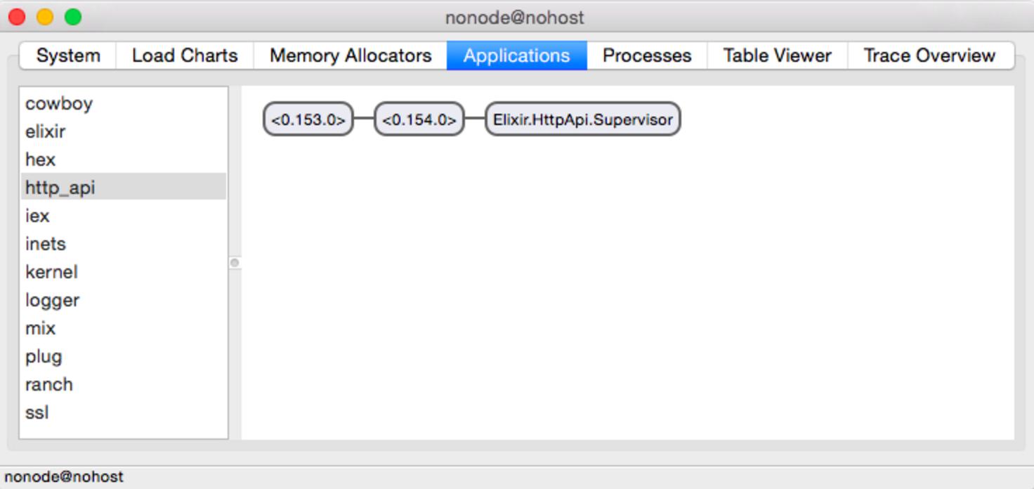 Минимальный HTTP API Endpoint используя Elixir - 2