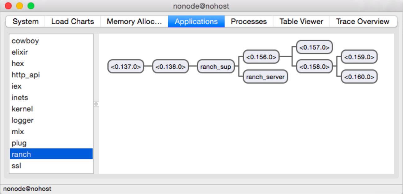 Минимальный HTTP API Endpoint используя Elixir - 4
