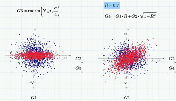 Монте-Карло моделирование в Mathcad Express - 3
