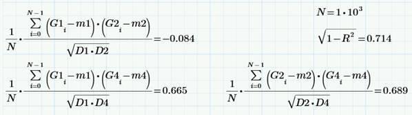 Монте-Карло моделирование в Mathcad Express - 5