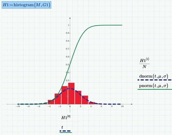Монте-Карло моделирование в Mathcad Express - 6
