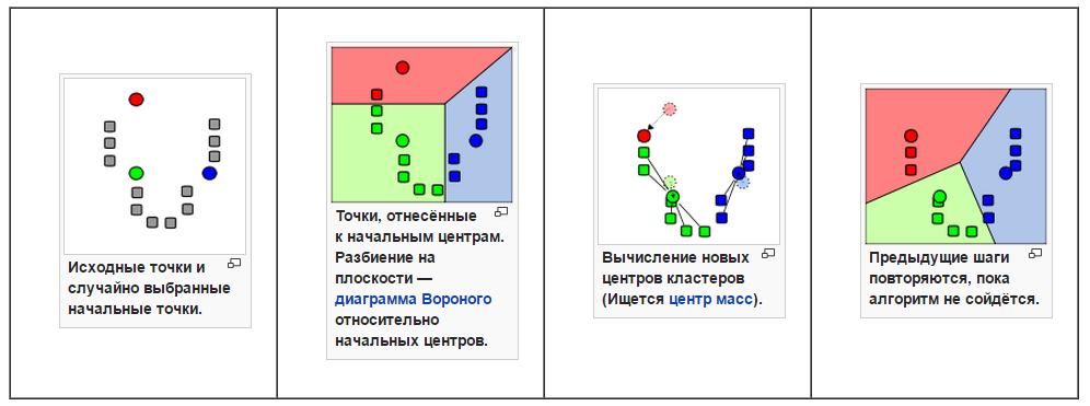 Параллельные алгоритмы для обработки BigData: подводные камни и непростые решения - 3