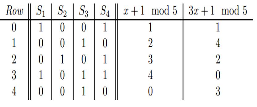 Параллельные алгоритмы для обработки BigData: подводные камни и непростые решения - 4