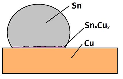 Почему происходит отвал чипа на самом деле - 2