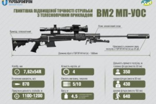 «Укроборонпром» представил модернизированный вариант винтовки Мосина