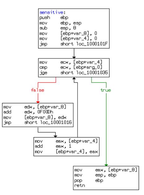 Защита утилиты шифрования Scrypt с помощью Intel® Tamper Protection Toolkit - 2