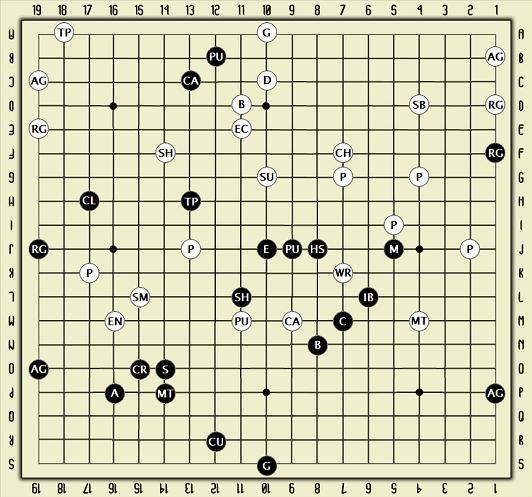 Королевская битва - 2