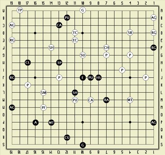 Королевская битва - 3
