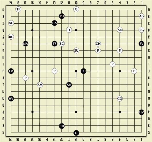 Королевская битва - 4