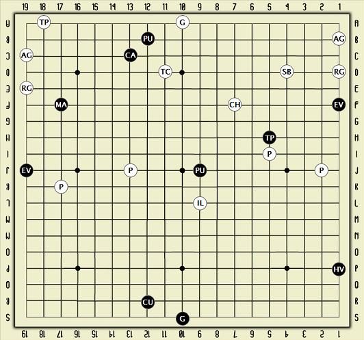 Королевская битва - 5