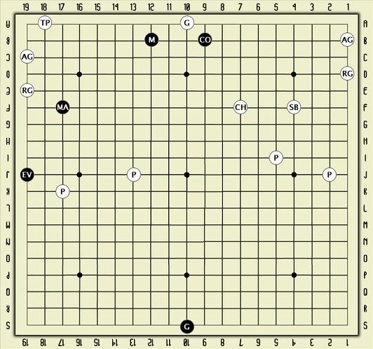 Королевская битва - 7