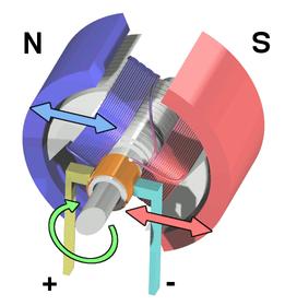 Векторное управление электродвигателем «на пальцах» - 14