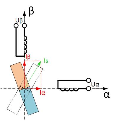 Векторное управление электродвигателем «на пальцах» - 2