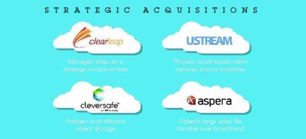Ustream стала частью IBM