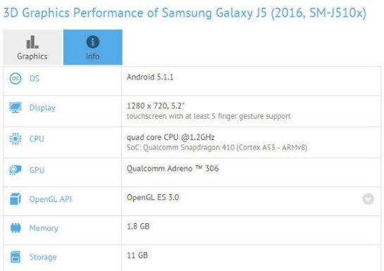 Samsung Galaxy J5 (2016) получит 5,2-дюймовый экран и 2 ГБ оперативной памяти