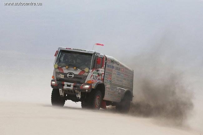 «Дакар 2016»: триумф капотного Iveco