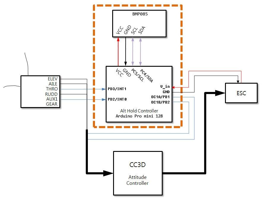 Alt Hold для CC3D полетного контроллера на Баро - 1