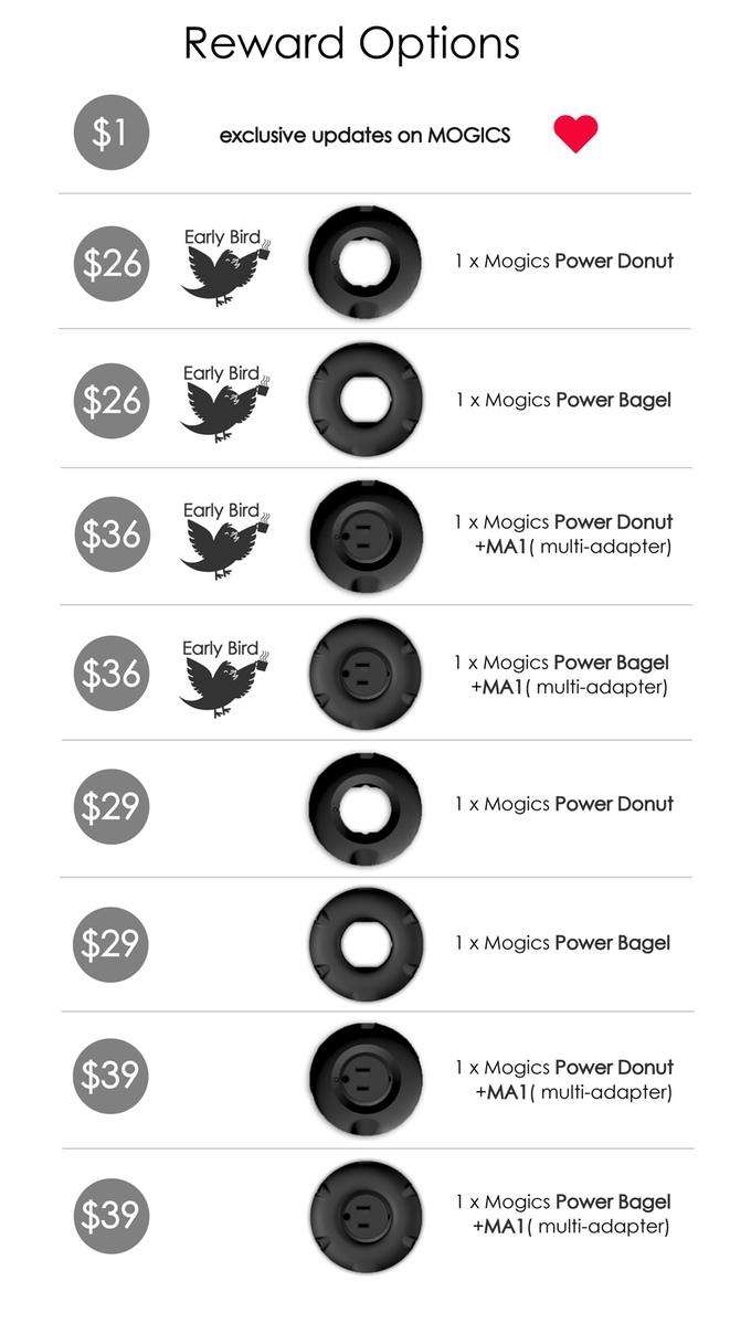 MOGICS Power Donut & Bagel: эргономичный и универсальный удлинитель, который поможет везде и всюду - 12