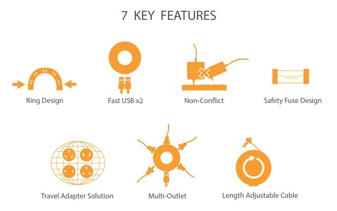 MOGICS Power Donut & Bagel: эргономичный и универсальный удлинитель, который поможет везде и всюду - 4