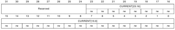 STM32F4: GNU AS: Прерывания, Системный таймер (SysTick) (Часть 6) - 3
