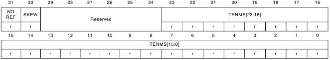 STM32F4: GNU AS: Прерывания, Системный таймер (SysTick) (Часть 6) - 4