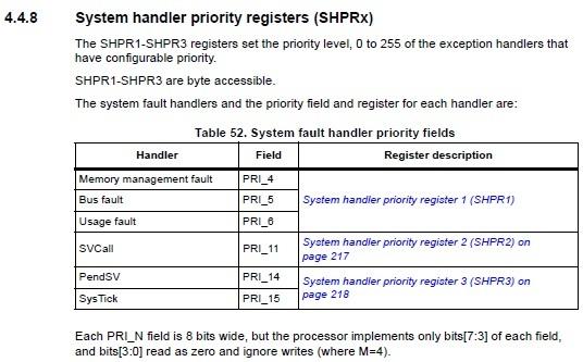 STM32F4: GNU AS: Прерывания, Системный таймер (SysTick) (Часть 6) - 6