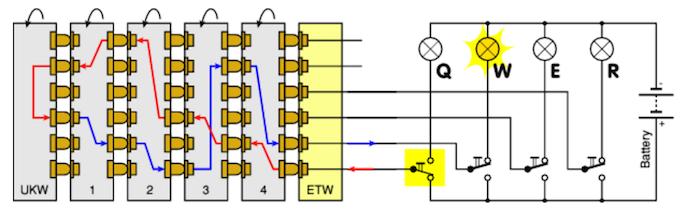 Шифровальная машина NEMA - 9