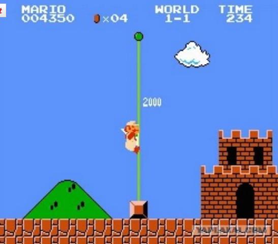 В мире компьютерных игр. Как все начиналось - 33