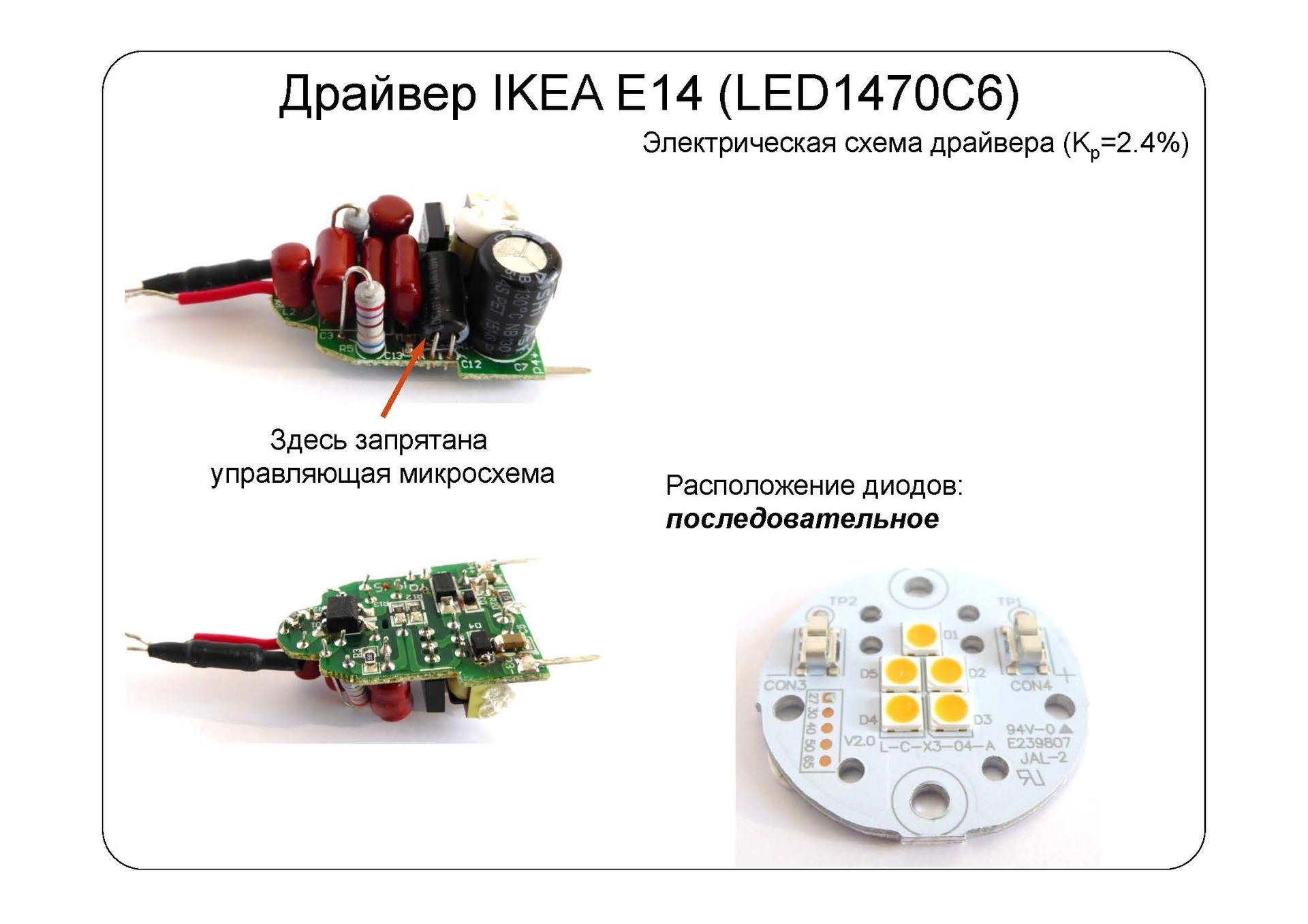 Взгляд изнутри: IKEA LED наносит ответный удар - 12