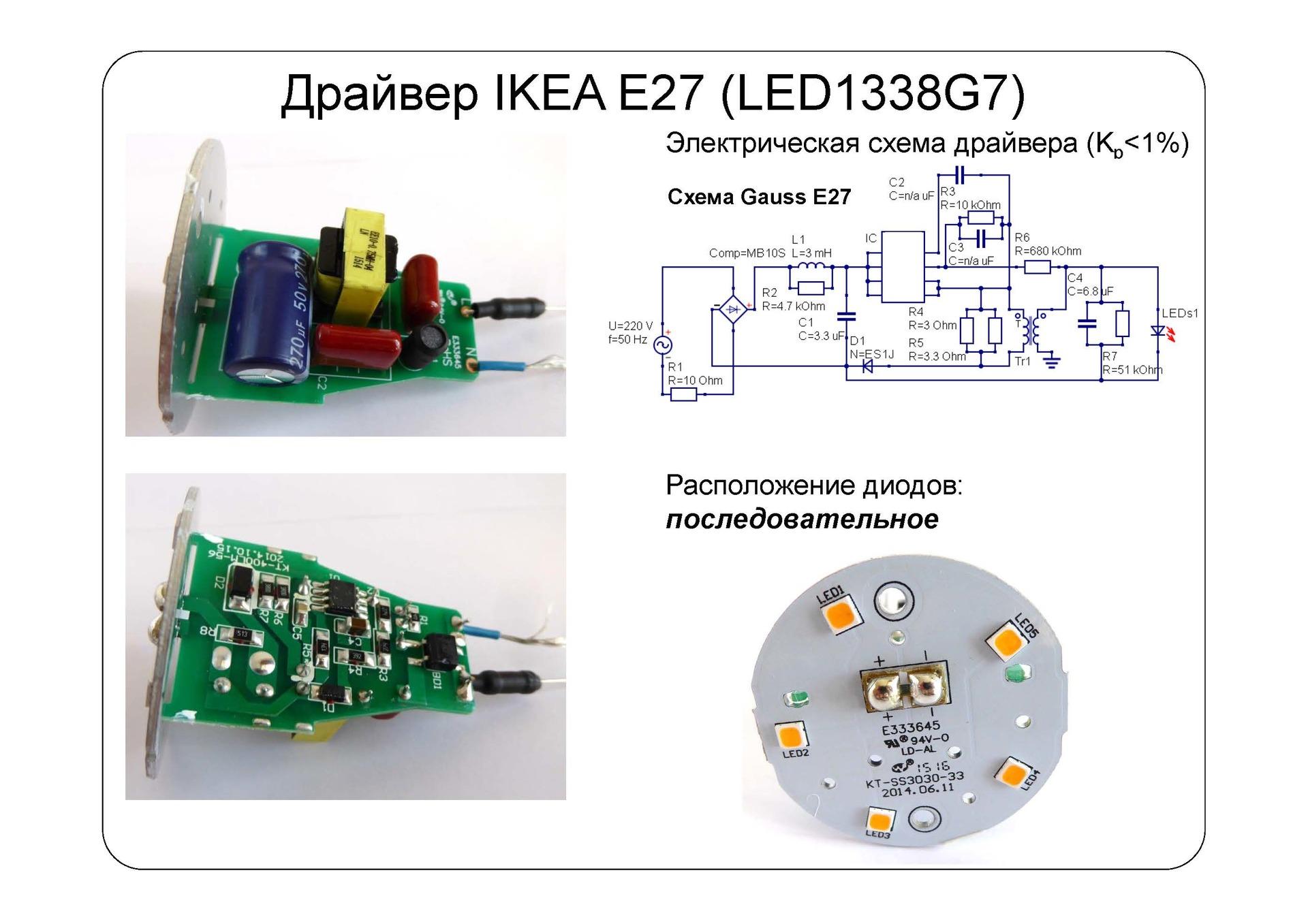 Взгляд изнутри: IKEA LED наносит ответный удар - 4
