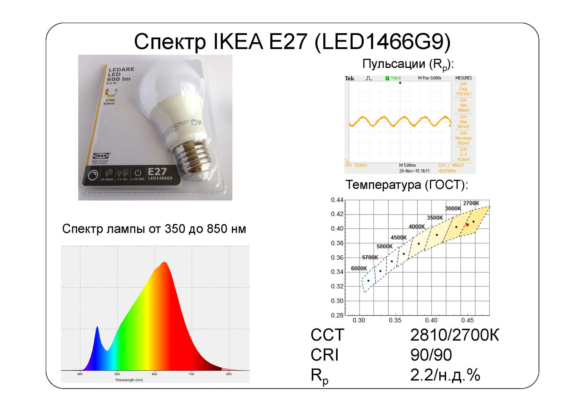 Взгляд изнутри: IKEA LED наносит ответный удар - 6