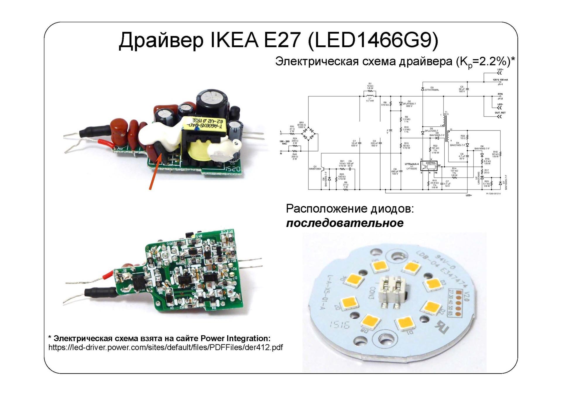 Взгляд изнутри: IKEA LED наносит ответный удар - 8