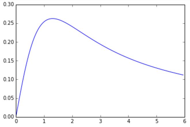Python и красивые ножки: как я бы знакомил сына с математикой и программированием - 4