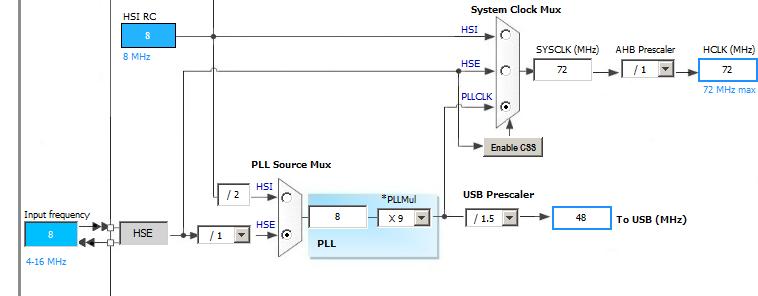 STM32F103C8T6 — первые шаги. Продолжаем делать осциллограф - 3
