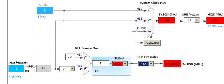 STM32F103C8T6 — первые шаги. Продолжаем делать осциллограф - 4