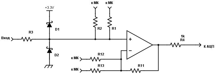 STM32F103C8T6 — первые шаги. Продолжаем делать осциллограф - 7