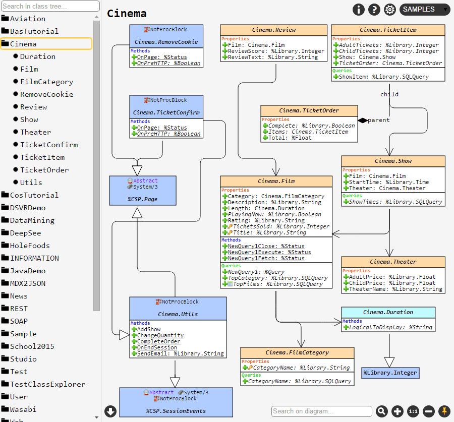 Caché Class Explorer — исследуем Caché в нотации UML - 2