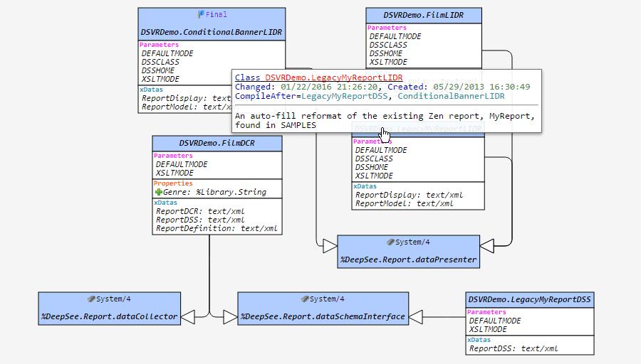 Caché Class Explorer — исследуем Caché в нотации UML - 3