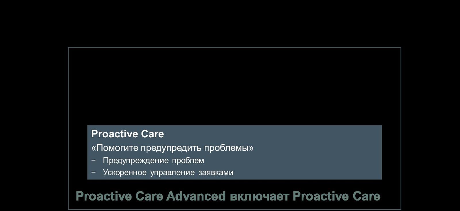 HPE Proactive Care Advanced – новый сервис для нового типа ИТ - 9