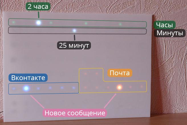 Как я сделал LED-панель для мониторинга серверов, а заодно и цветомузыку для вечеринок - 6