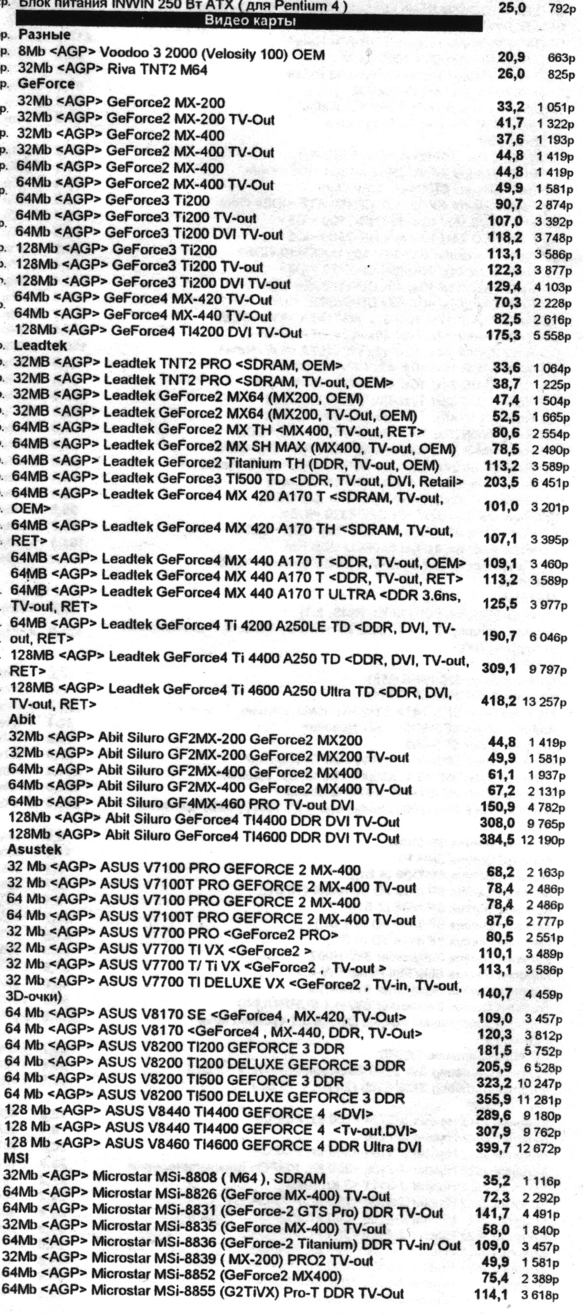 Минутка ностальгии: цены на компьютеры и комплектующие от 2002 года - 27