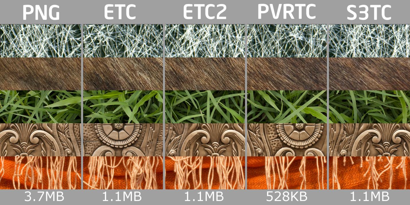Сжатие текстур в Android: сравнение форматов и примеры кода - 5