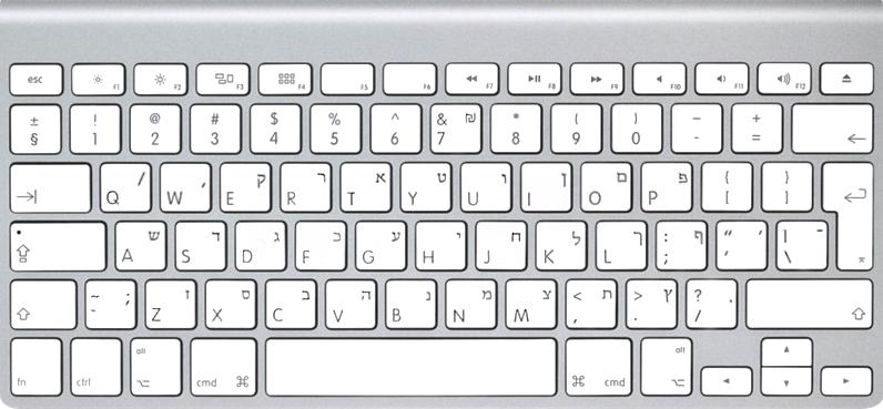 Вокруг света за 32 клавиатуры - 16