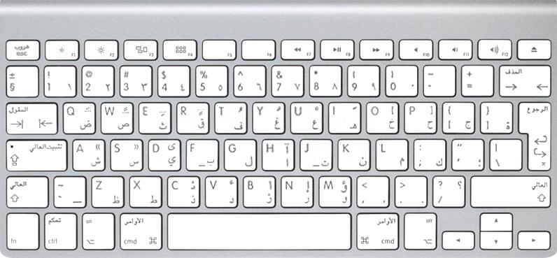 Вокруг света за 32 клавиатуры - 2
