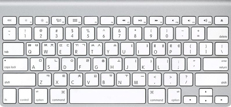 Вокруг света за 32 клавиатуры - 21