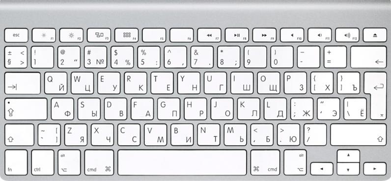Вокруг света за 32 клавиатуры - 26