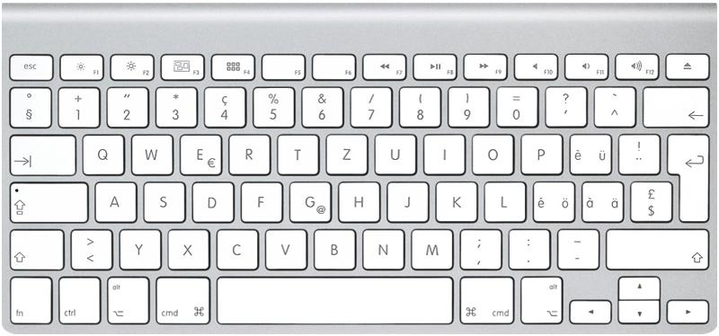 Вокруг света за 32 клавиатуры - 30